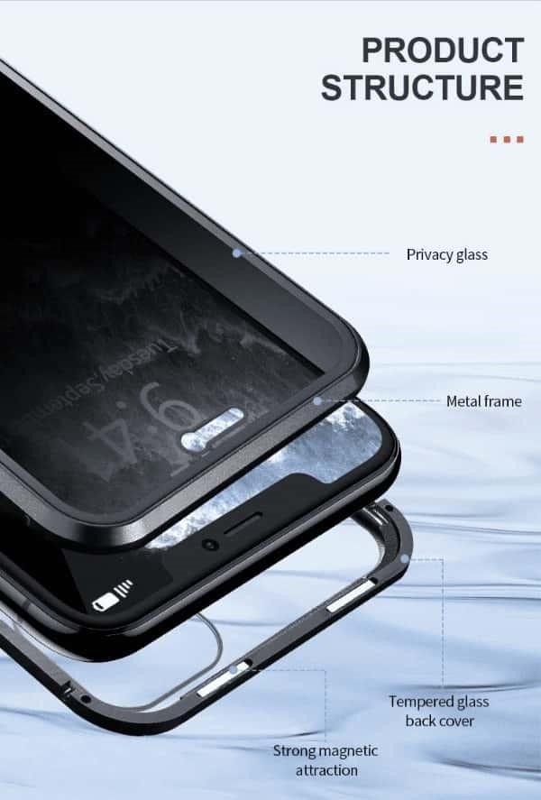 coque iphone magnetique structure - Coque iphone magnétique anti vol de données